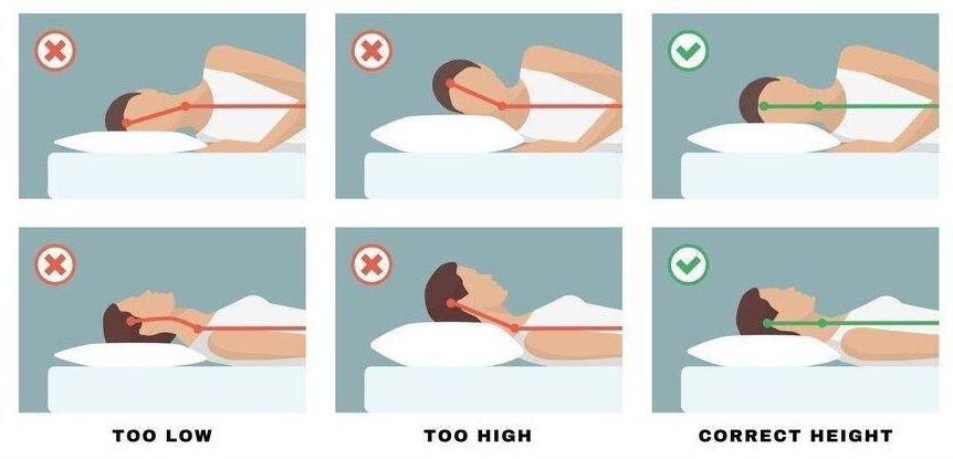 infographic of correct and incorrect pillows to use