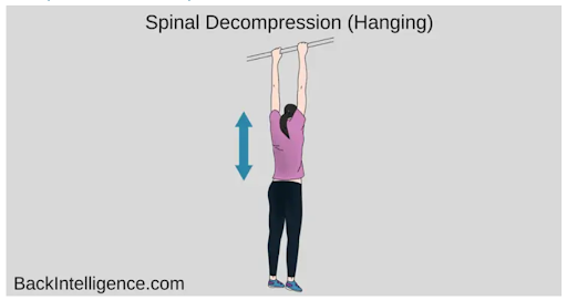 spinal decompression infographic